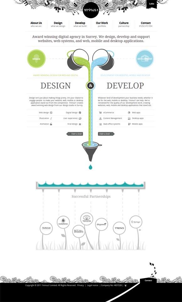 1minus1 | Digital Agency