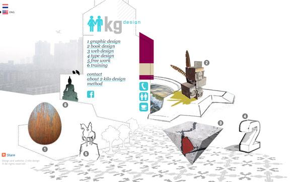 2 Kilo | Design