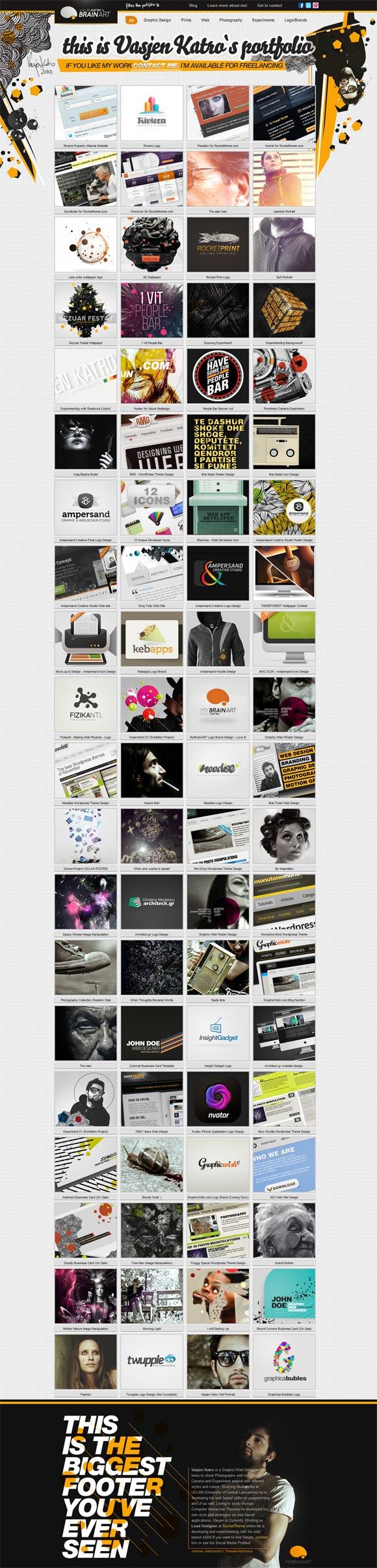 BrainART | Designer