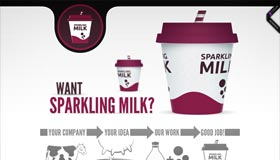 Sparkling Milk | Communications Agency